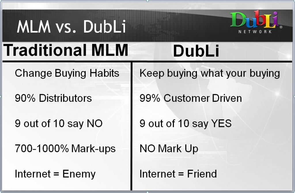 Dubli-vs-MLM