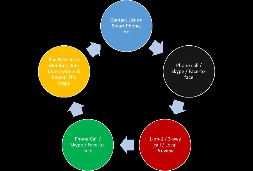 5-Step-Pattern-Offline